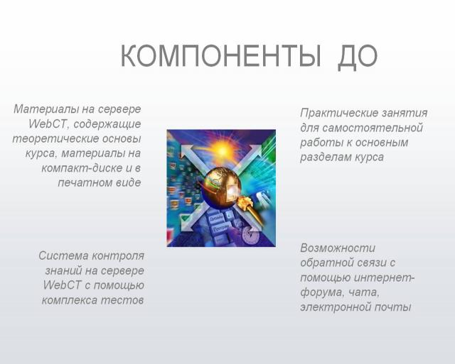 Дистанционный курс «Изобразительное искусство в контексте истории и музейных коллекций»